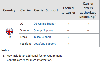 image of UK carrier unlock availability